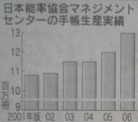 日本能率協会手帳