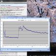 川崎3月大気放射線量推移グラフ